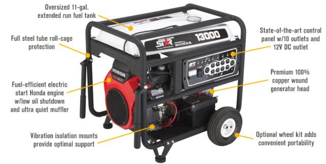 Where to find GENERATOR, 13KW PORTABLE in Sterling